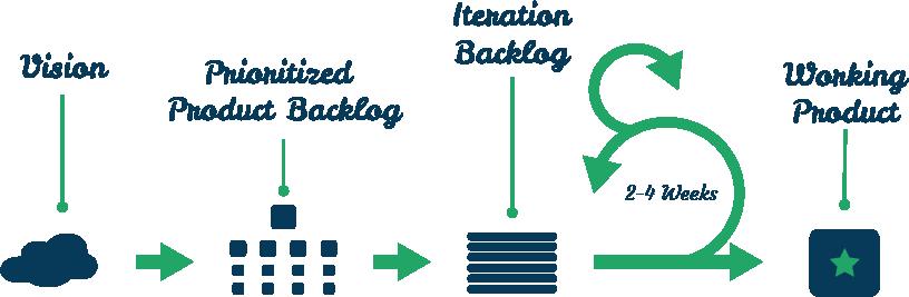 illustration-logo-bg